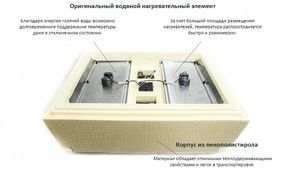 Funkcie inkubátora